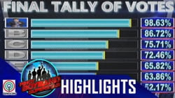 Pinoy Boyband Superstar Grand Reveal: Official Tally Of Votes